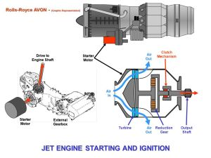 JET ENGINE STARTING AND IGNITION SYSTEM GETTING A JET