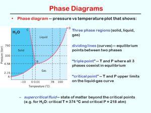Properties of Liquids and Solids (Ch 11)  ppt video