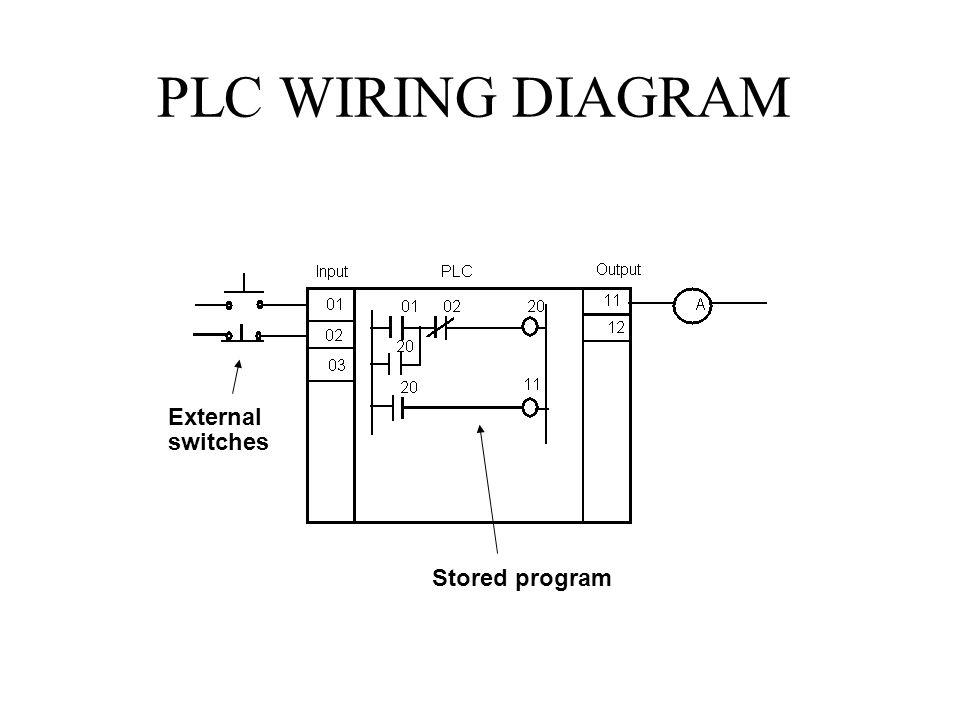 start stop motor control wiring diagram wiring diagram Start Stop Control Diagram start stop motor control circuit facbooik motor control start stop diagram