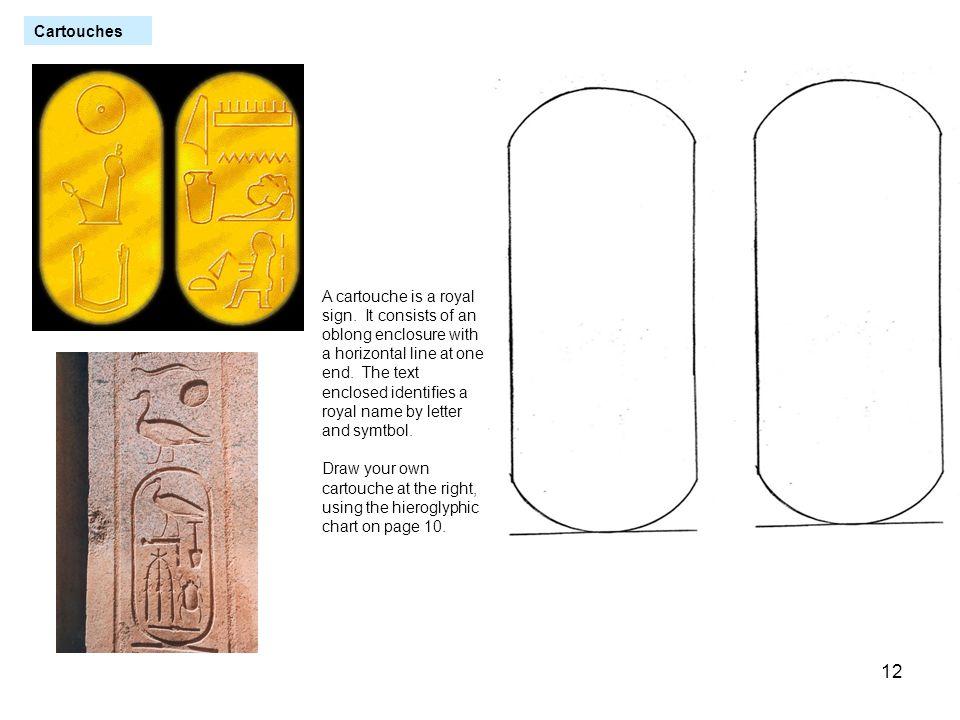 Hieroglyphics Ancient Egyptian Name Generator