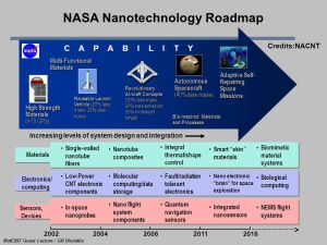 Geetha R Dholakia NASA Ames Research Center  ppt video online download