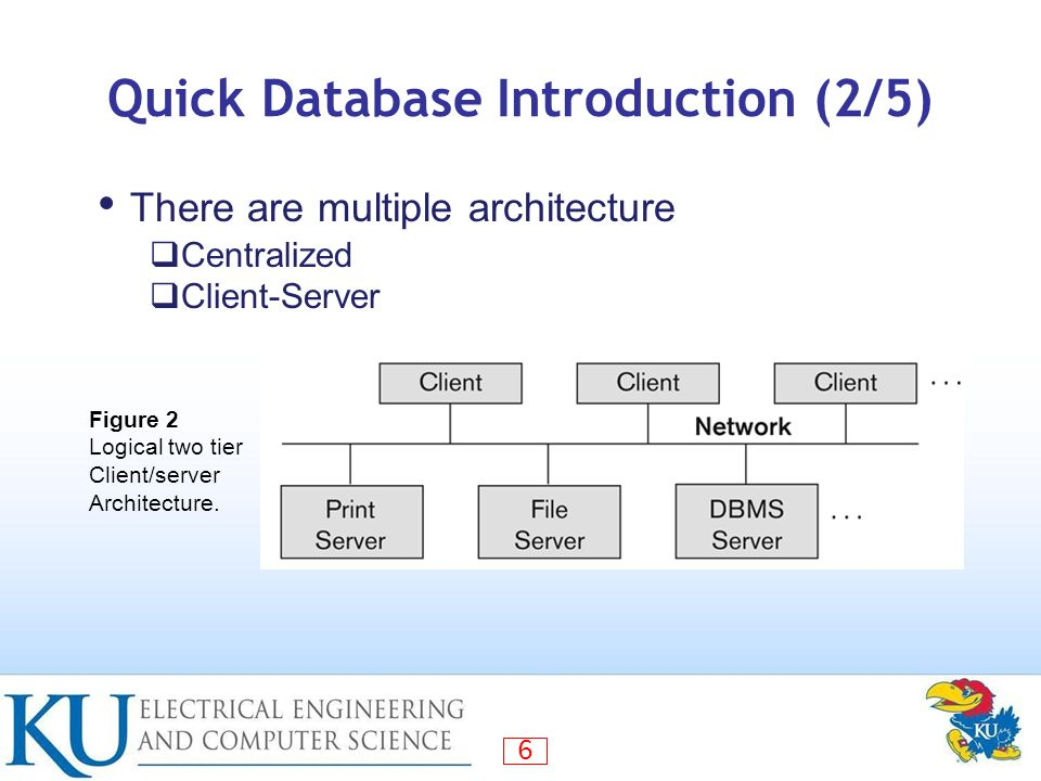 Security And Authorization Dbms