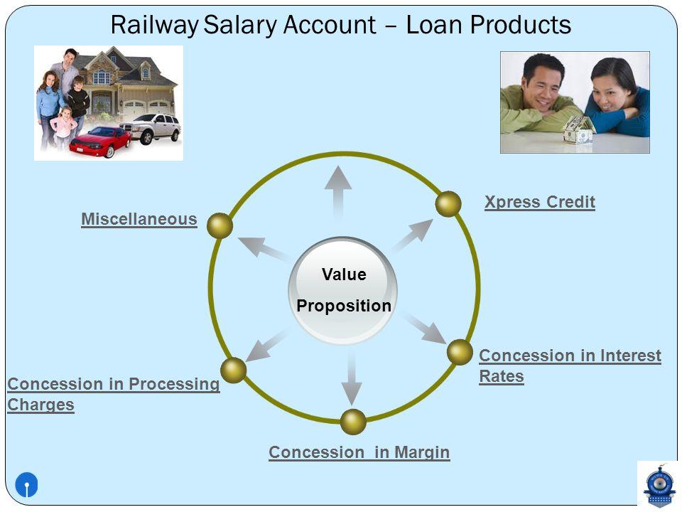 Apply Personal Loan Kotak Mahindra Bank