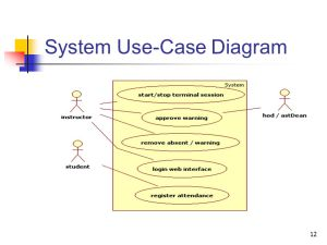 Class Attendance Tracking Database System  ppt video online download