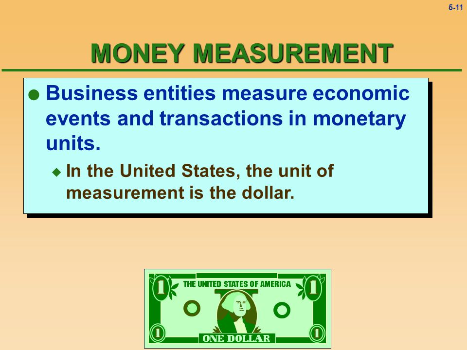 Image result for america's dollar accounting unit, what is it