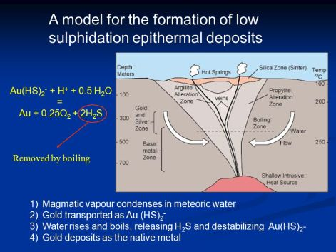 Image result for images of a low sulphidation epithermal gold deposit