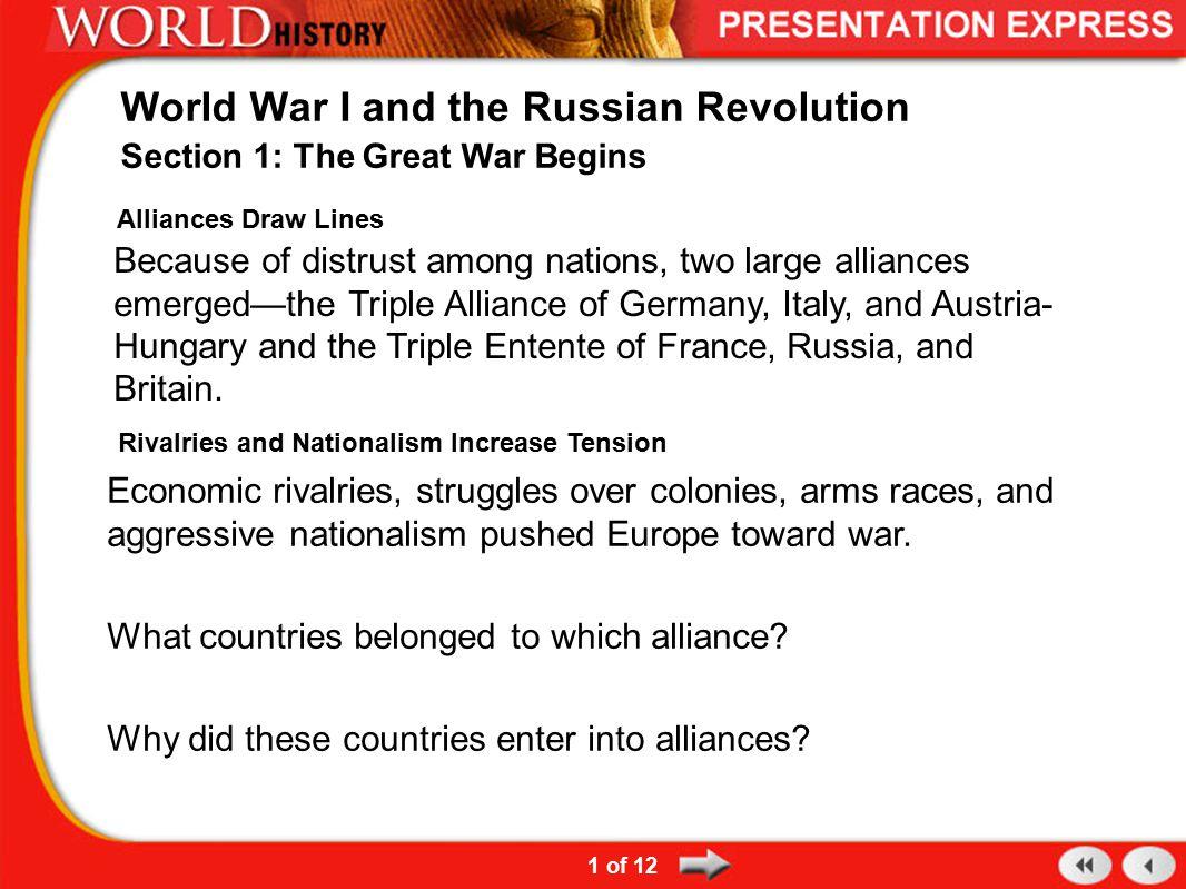 Worksheet Russian Revolution Worksheet Grass Fedjp Worksheet Study Site
