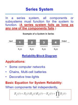 Reliability of Systems  ppt video online download