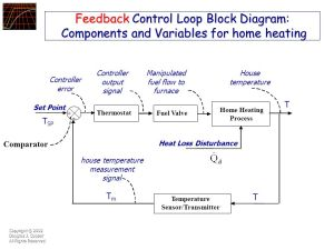 Practical Process Control Using Control Station  ppt download