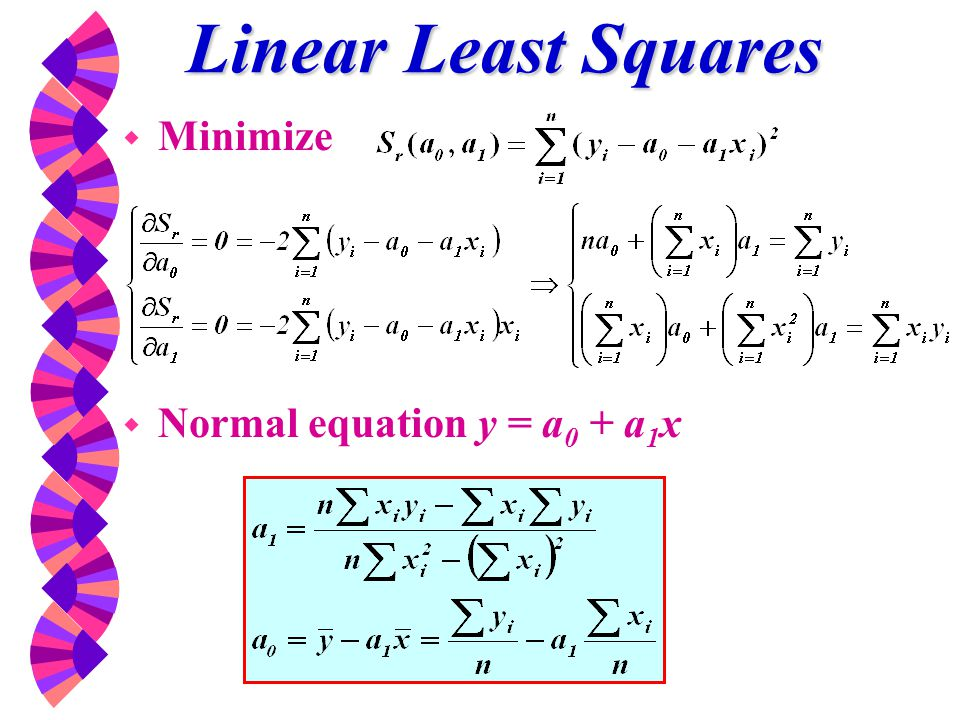 Regression Line Equation