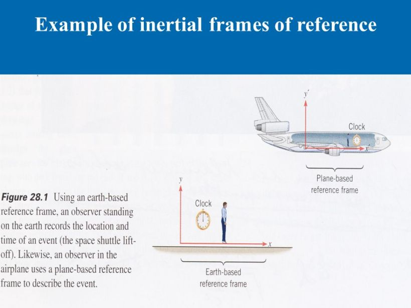 examples of inertial frame of reference | Nakanak.org