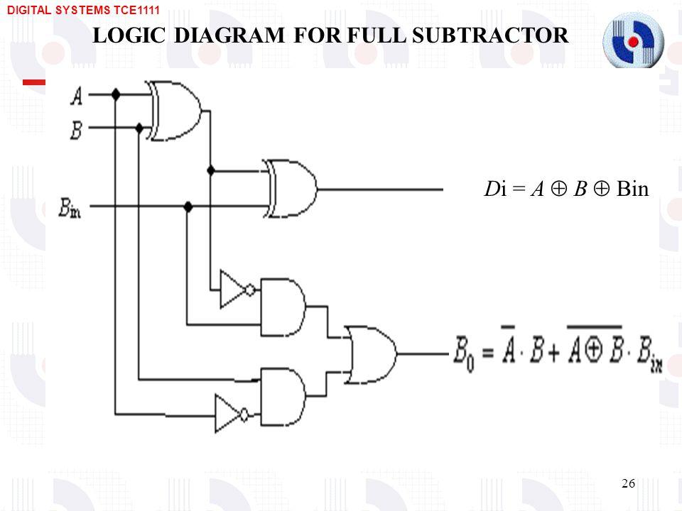Full Subtractor Circuit Diagram | Diagram Logic Diagram For Full Subtractor Schematic Diagram