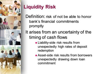 Risk Management of U.S. Money Center Banks - ppt download