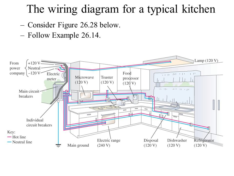 Kitchen Receptacle Wiring Diagram – Kitchen Receptacle Wiring