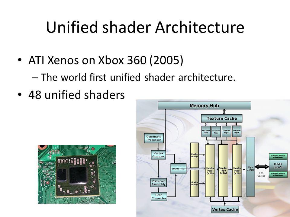 Resultado de imagen para unified shaders xbox