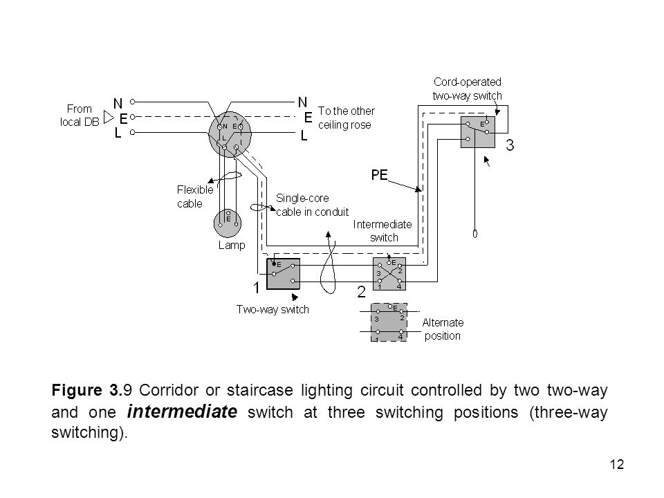 Awesome Wiring A 2 Way Light Switch For The Staircase Photos ...