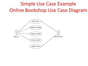 Classification of UML Diagrams  ppt download