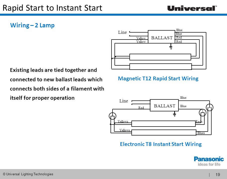 Fancy F96t12 Ho Ballast Wiring Diagram Photos - Electrical and ...