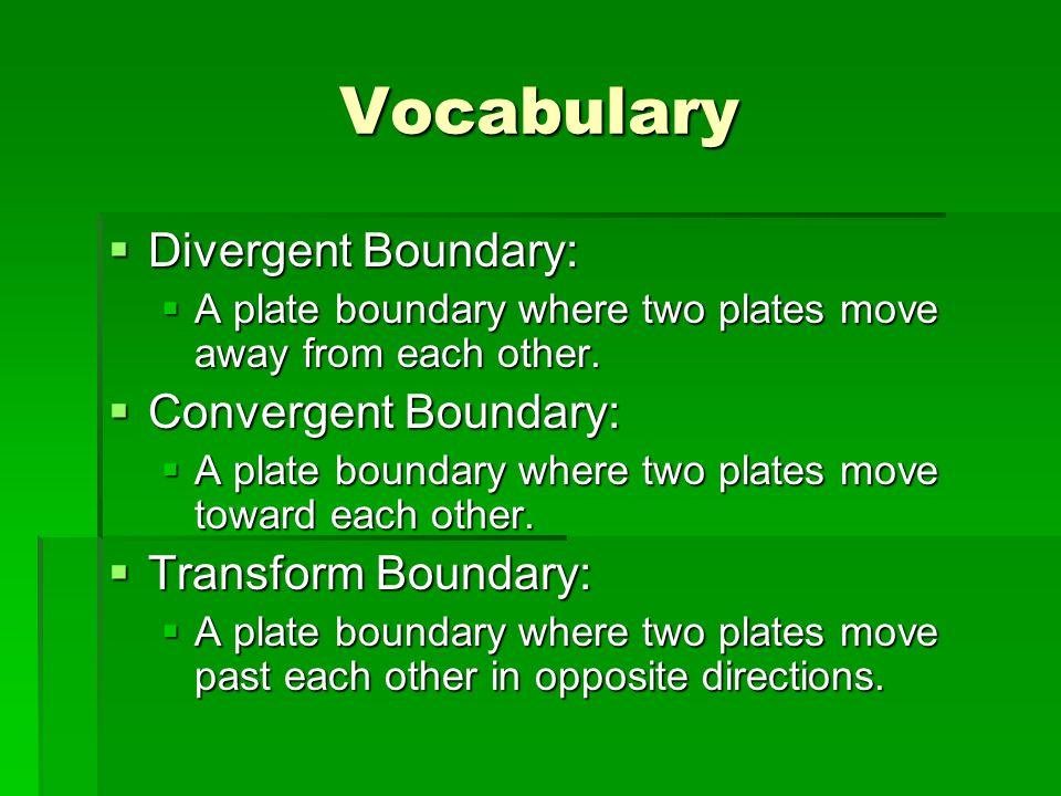 Plate Tectonics Vocabulary
