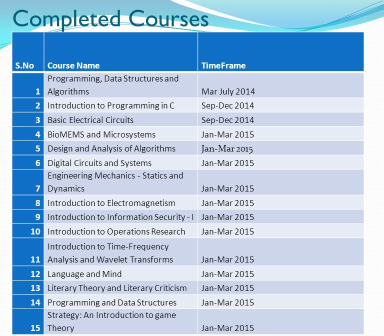 Security Certification Courses