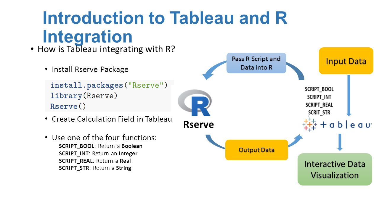 Tableau and R Integration
