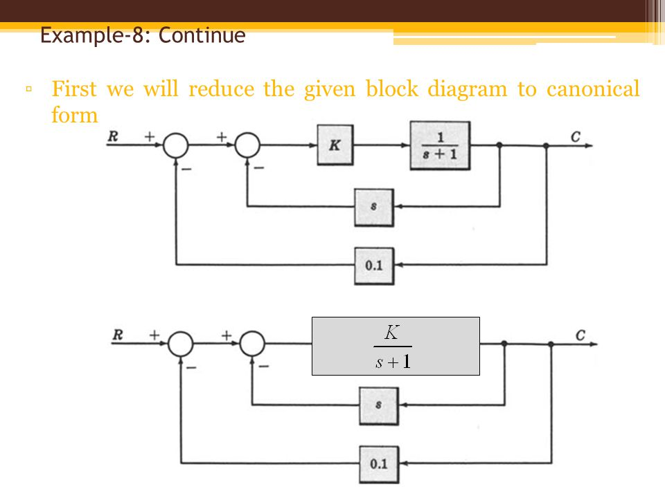 Block diagrams block diagrams sample block diagrams system block diagram reduction in control system solved examples simplifying block diagrams control systems sciox Image collections