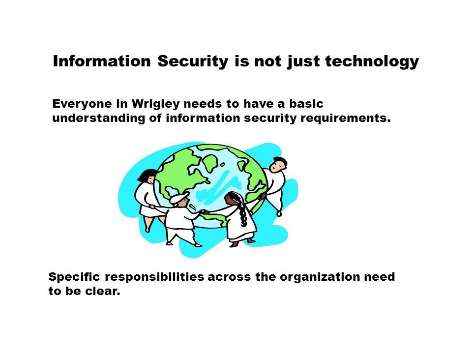 Executive Protection 2001