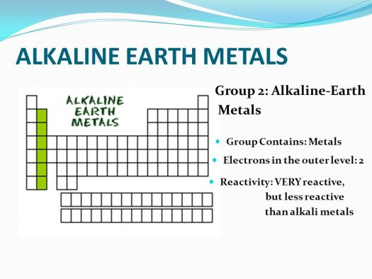 Group 2 of the periodic table contains family elements called 5 alkaline earth metals group 2 families on the periodic table ppt urtaz Images