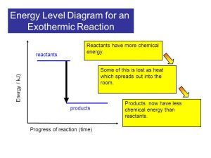 Exothermic and endothermic reactions  ppt download