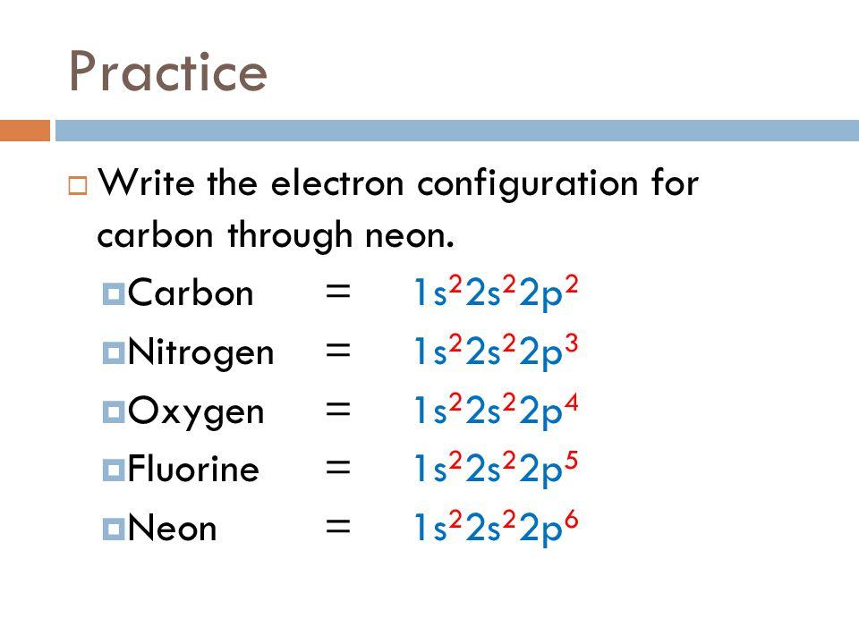Electron Configuration Orbital Diagram For Titanium