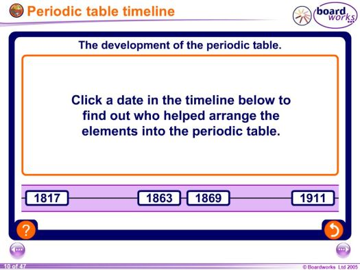 History of the periodic table timeline worksheet periodic ks4 chemistry the periodic table ppt urtaz Image collections
