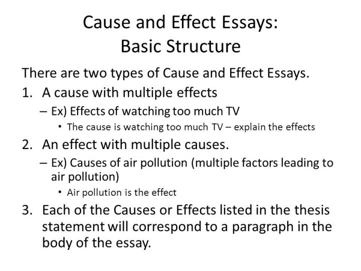 essay about air pollution causes and effects docoments ojazlink cause and effect essay ppt online