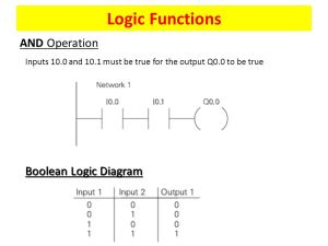 PROGRAMMABLE LOGIC CONTROLLERS  ppt download
