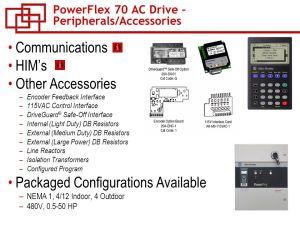 Course # W 53 PowerFlex AC Drives  ppt download