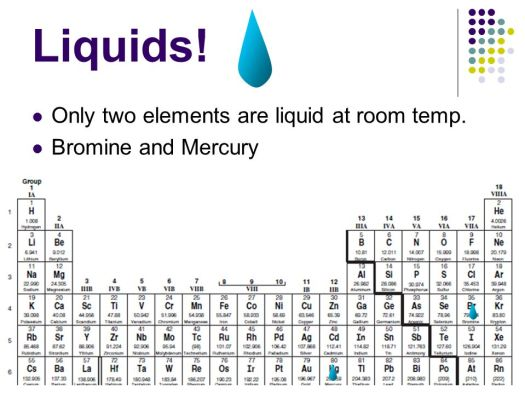 Elements on the periodic table that are liquids at room temperature periodic table liquids on the at room temperature urtaz Image collections