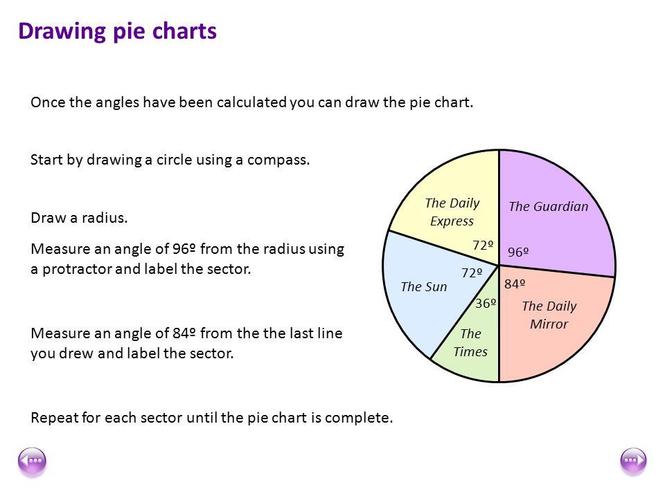 Properties Of Quadrilaterals Venn Diagram