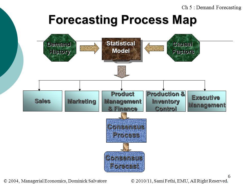 eight step training model