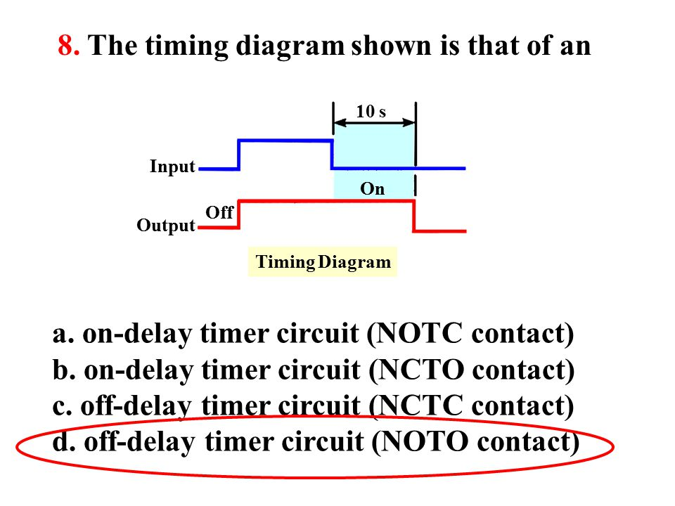 8.+The+timing+diagram+shown+is+that+of+an gei ar1 012 co1n wiring diagram wiring wiring diagram schematic  at mifinder.co