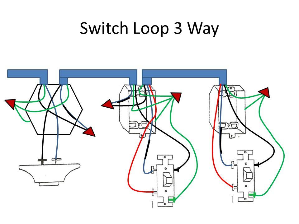 Switch loop wiring diagram dolgular switch loop wiring diagram dolgular sciox Gallery