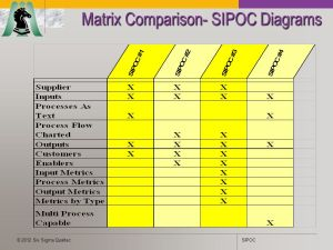 SIPOC  ppt video online download