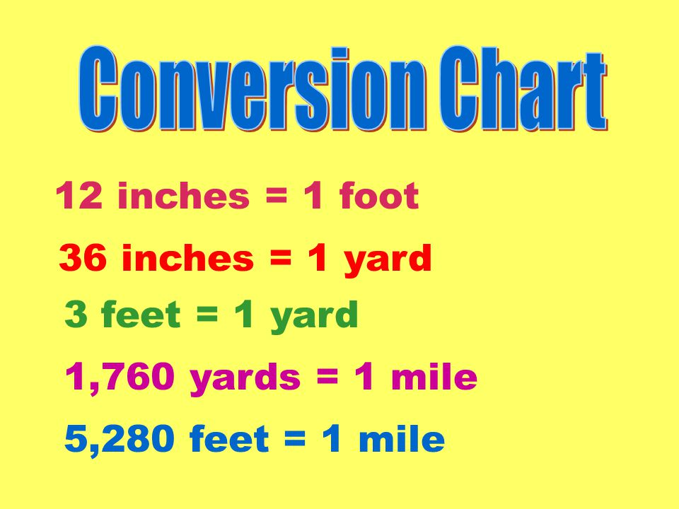 Inches Yards Feet Table Chart