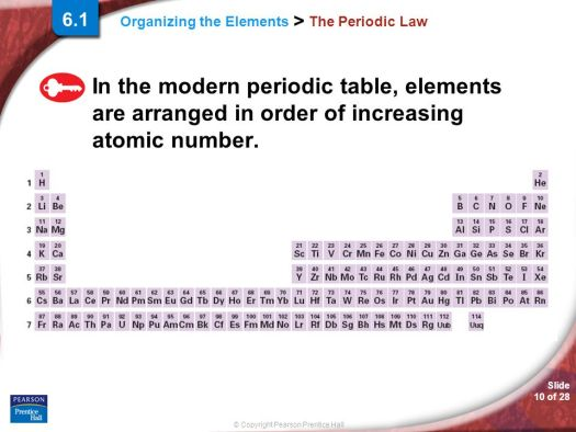 In the modern periodic table elements are arranged order of organizing the elements ppt online urtaz Choice Image