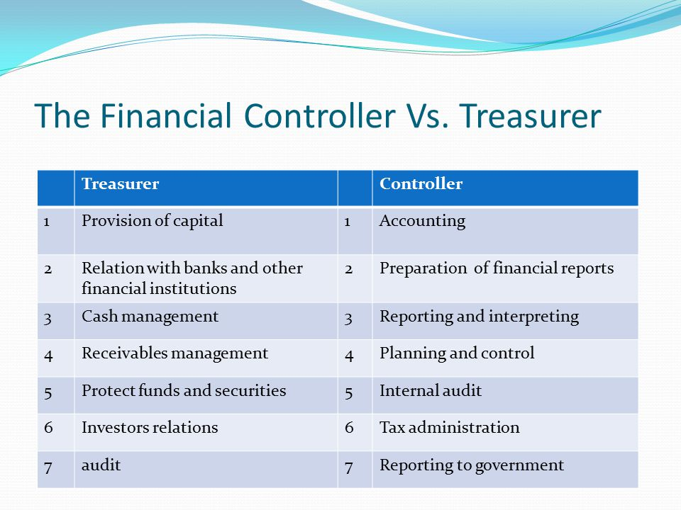 Finance And Securities