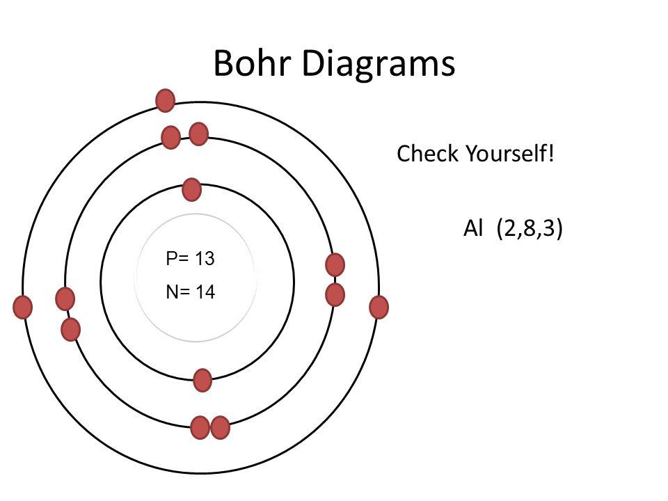 Diagram Of Electron Dot Diagram Neon