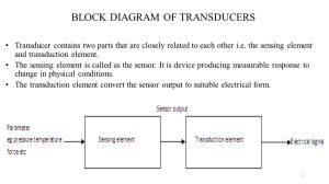 TRANSDUCERS AND SENSORS  ppt download