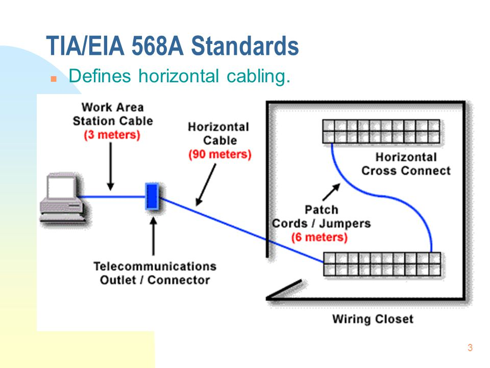 tia 568b wiring schema tia 568b crossover cable pinout EIA 568B Wiring Diagram tia/eia-568b wiring diagram