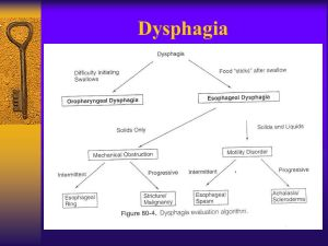 Dysphagia DrKrisana Thaitong  ppt download