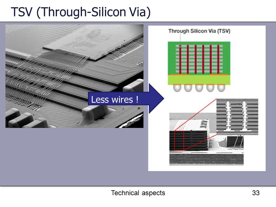 Resultado de imagen para tsv thru silicon via