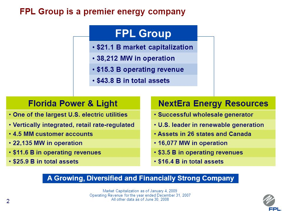 Florida Power And Light Customer Service
