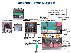 Freedom Combi Inverter  ppt video online download